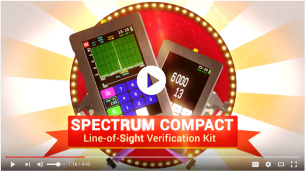Line-of-sight video